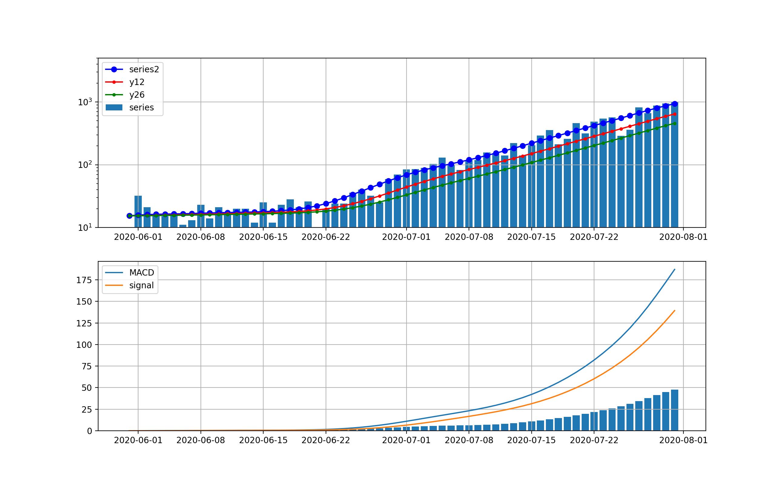 ema_decompose_%5K%25D_extokyo_trendnew2020-06-01.png