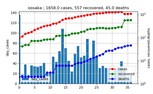 original_data_大阪_502.png