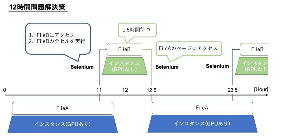 colaboratory_selenium.jpg