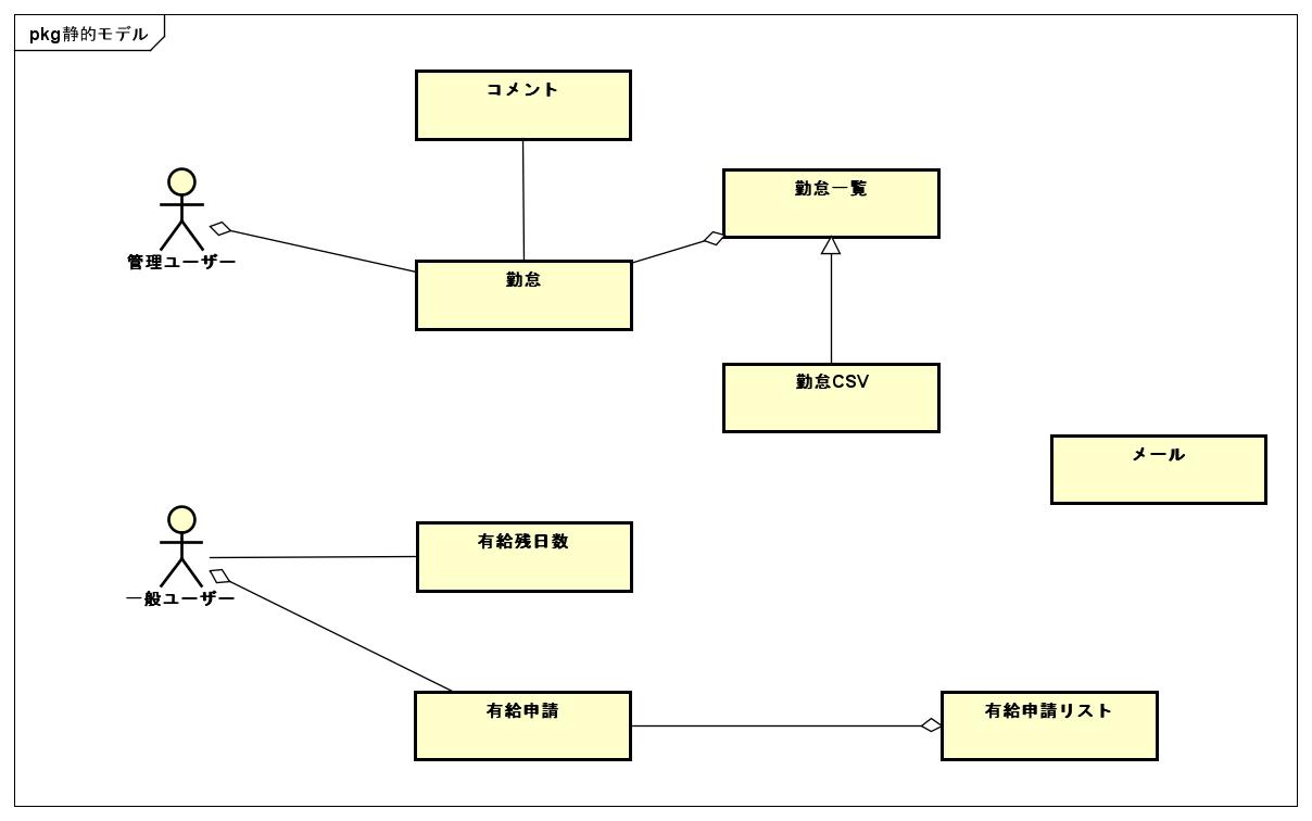 ドメインモデル_2.png