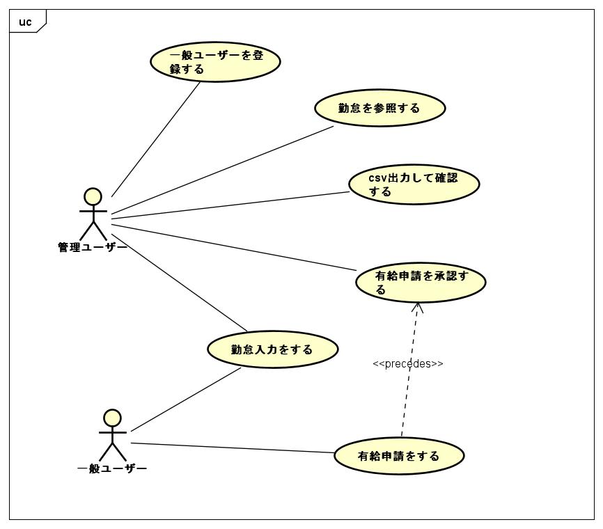 ユースケース図.png