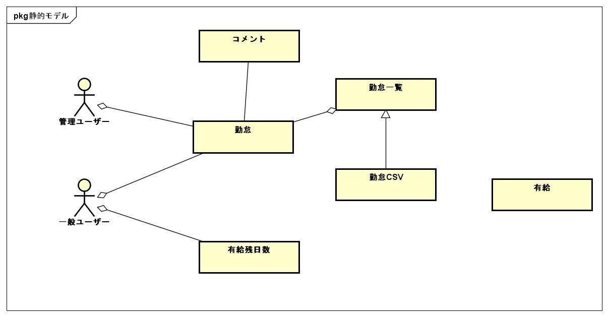 ドメインモデル2.png