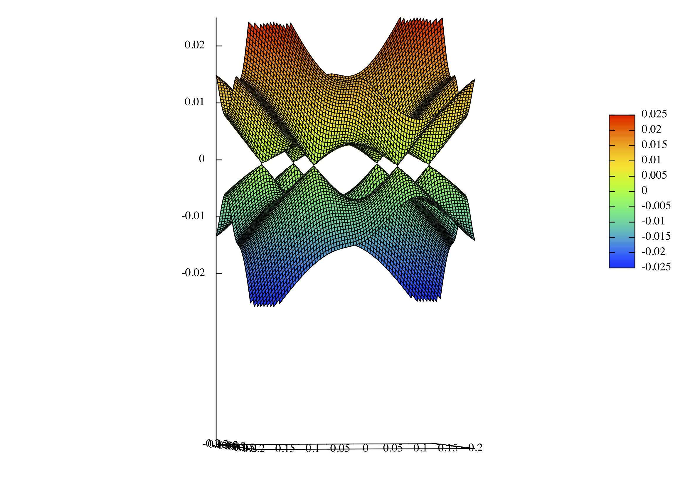 Figure 0.png