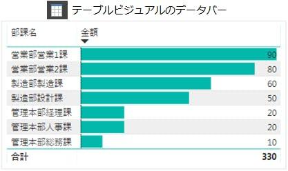 横棒グラフ_テーブルデータバー.png