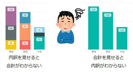 記事用_5_積み上げ棒グラフの合計_困りごと.jpg