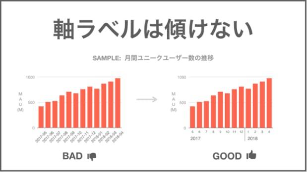データ視覚化のデザイン#1_軸ラベルを傾けない.png