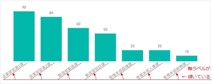 傾いたグラフ_赤線付き.png