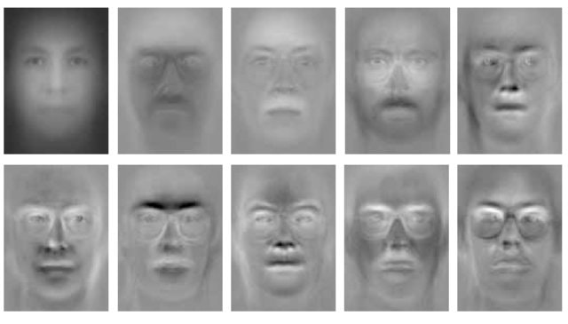 1-Example-of-eigenfaces-Example-obtained-from-the-X2MVTS-database-cf-Subsection_W640.jpg