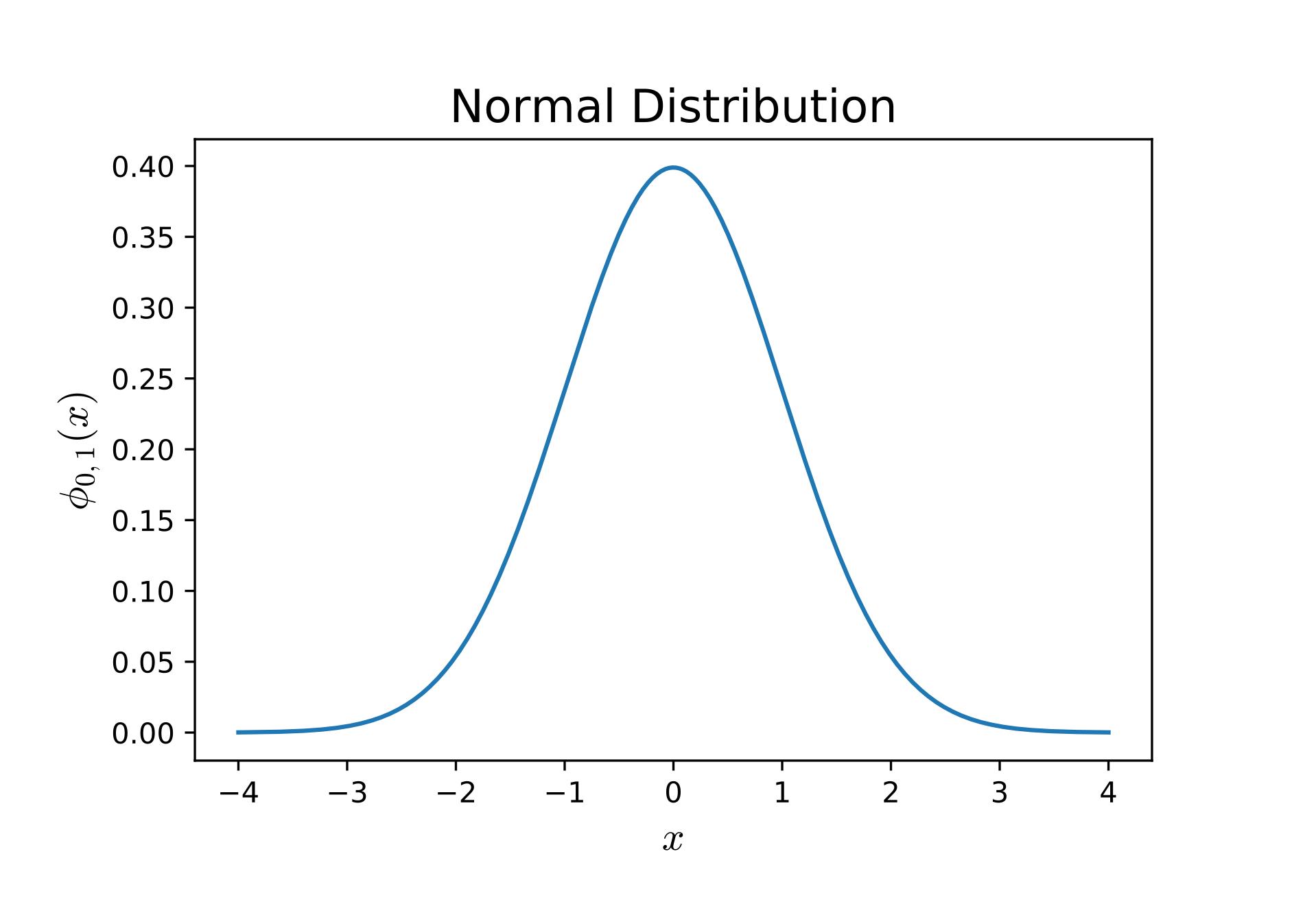 normal_distribution1.png