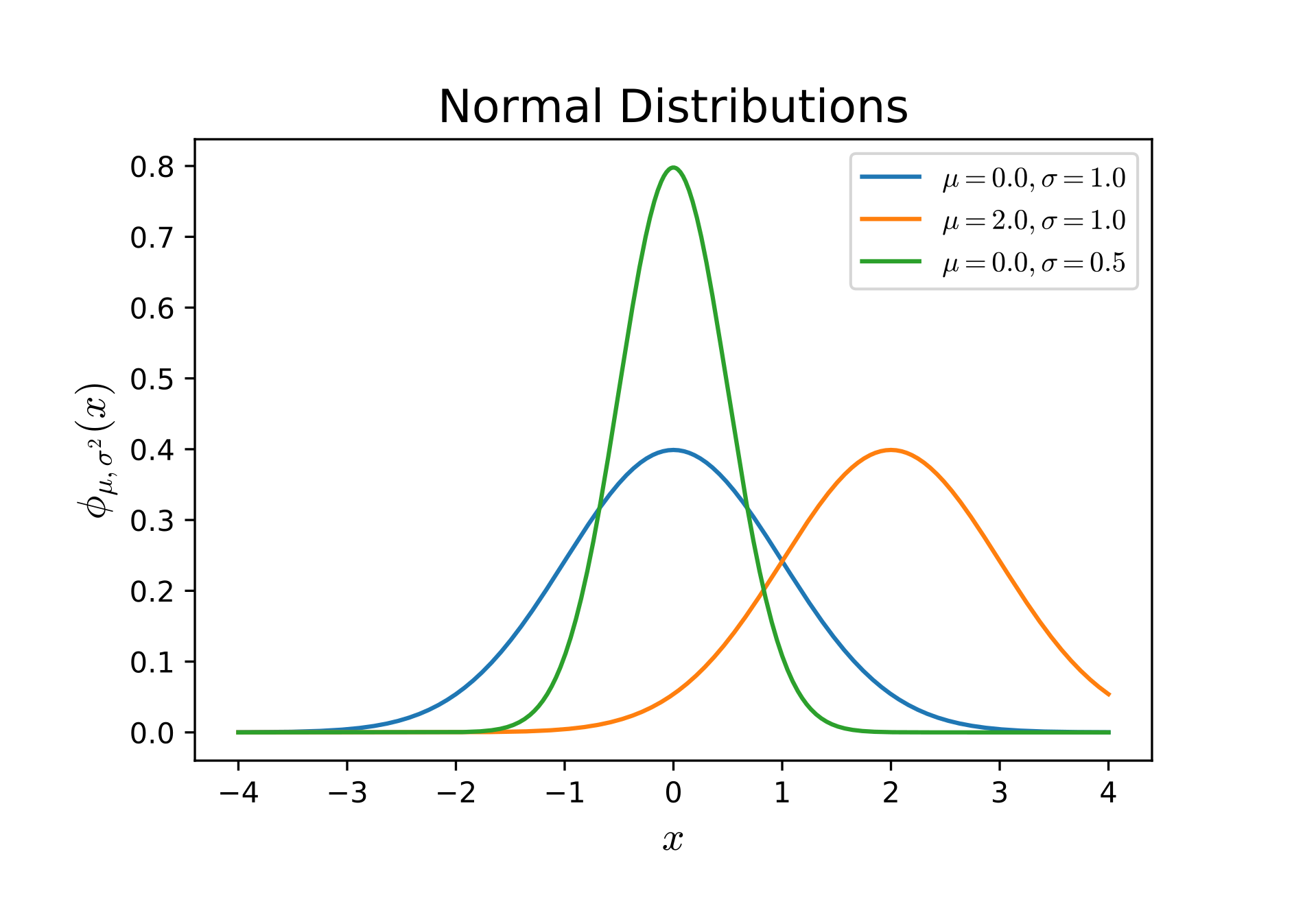 normal_distribution2.png