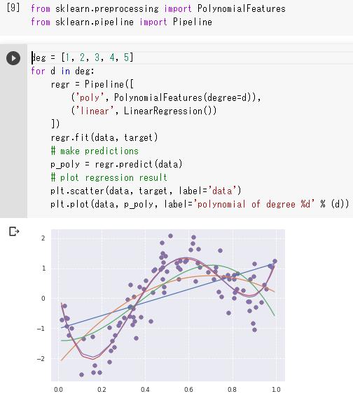 non_linear_regression_05.PNG