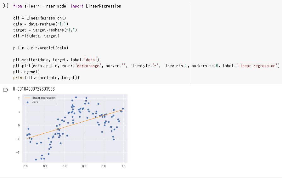 non_linear_regression_03.PNG
