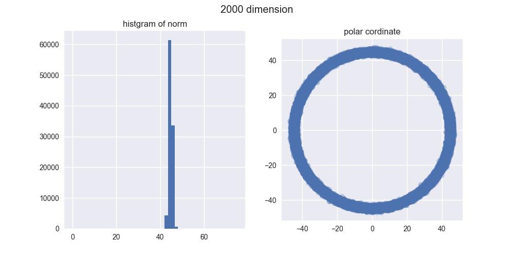 dimension2000.png