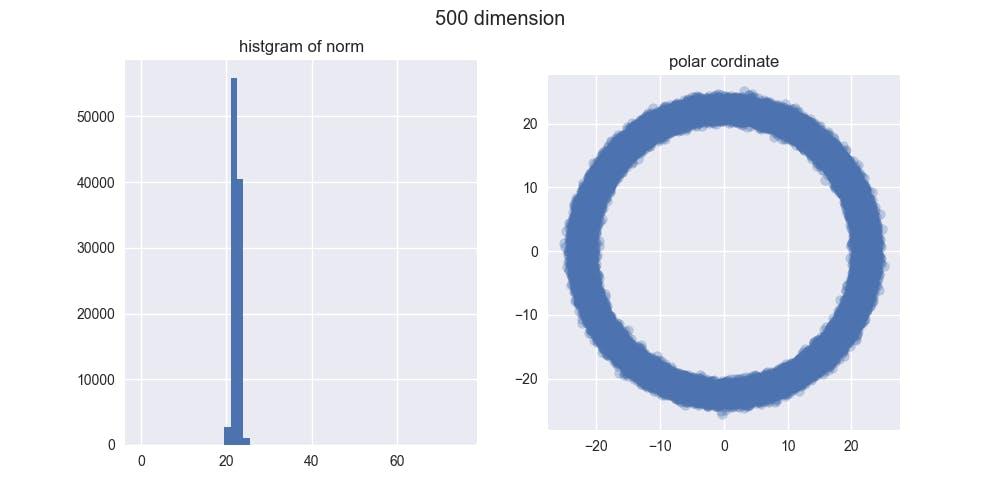 dimension500.png