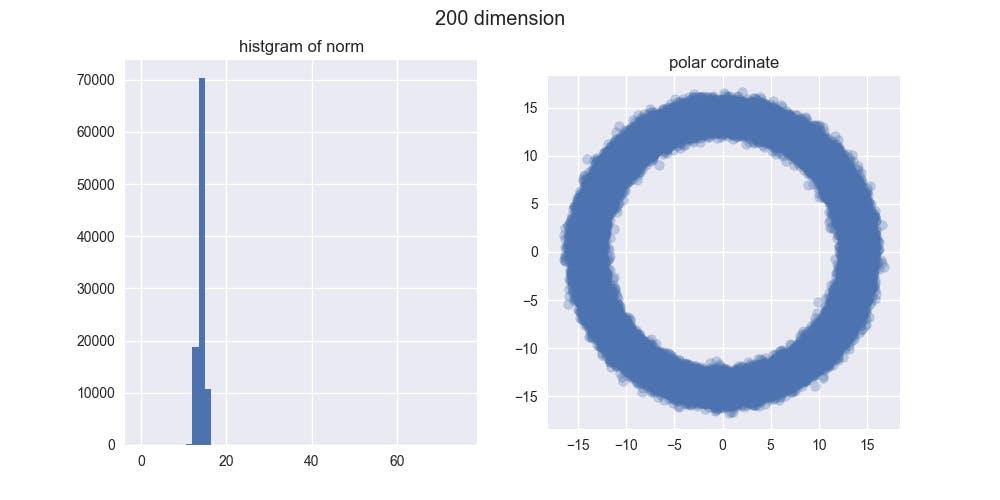 dimension200.png