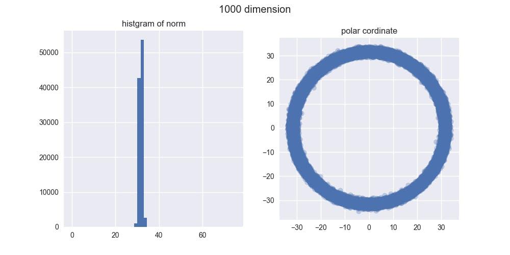 dimension1000.png