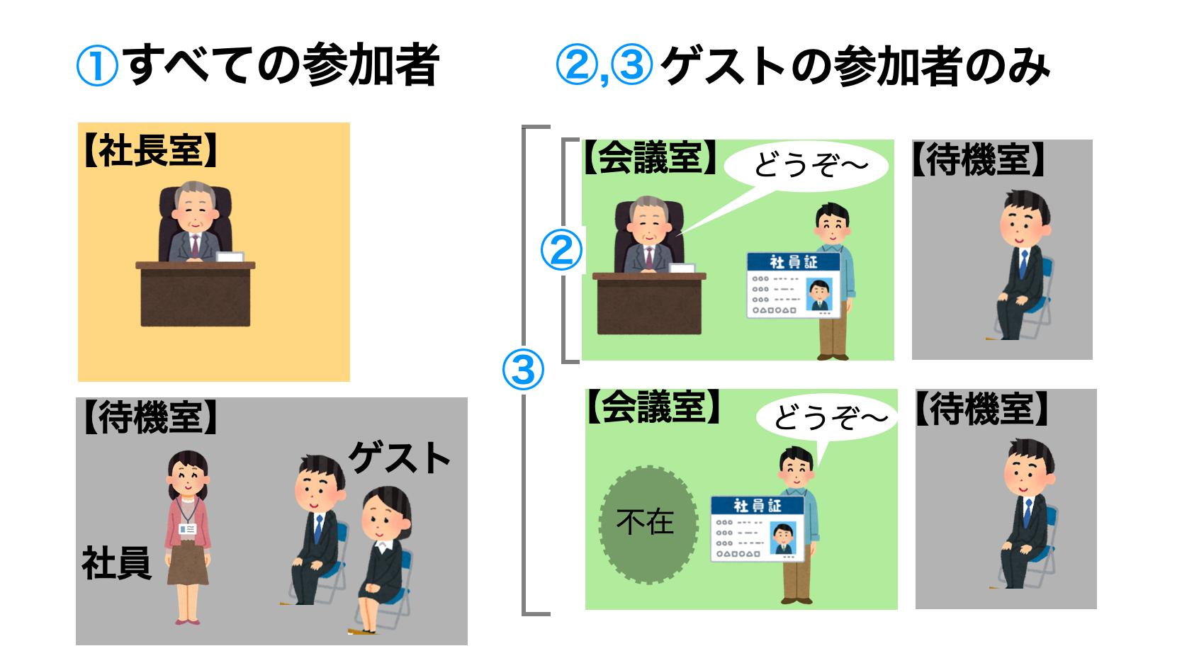 待機室イメージ図_2.png