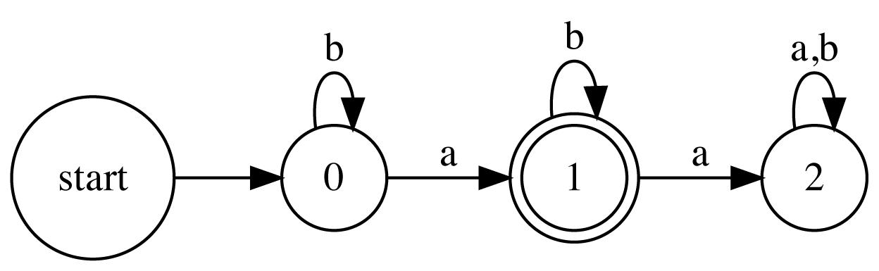 automata1.dot.png