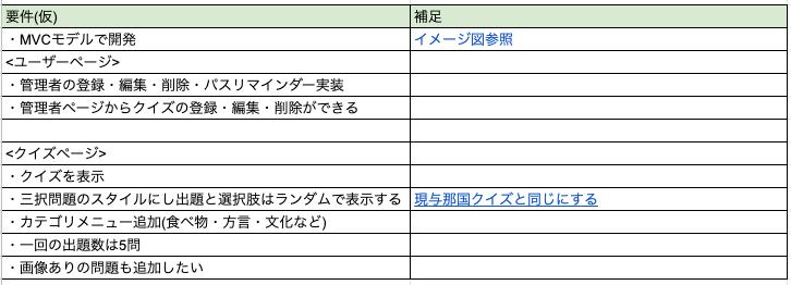 スクリーンショット 2019-06-17 23.05.56.png