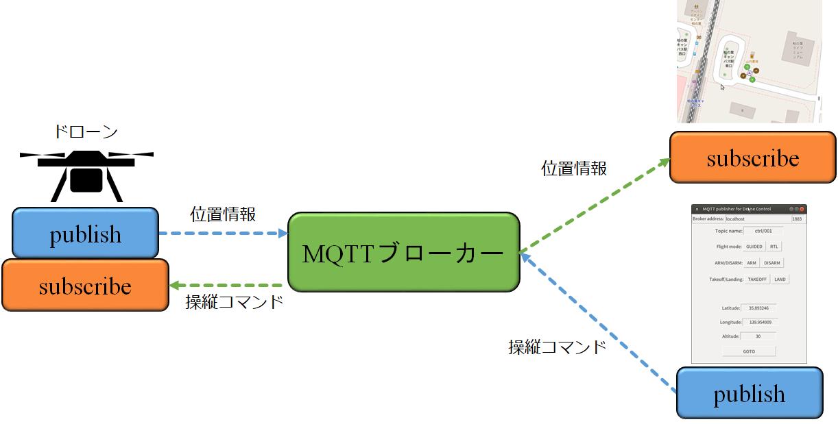 mqtt2.png