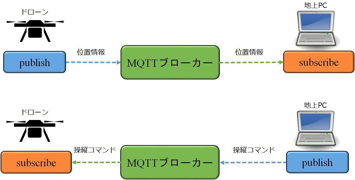 mqtt1.png