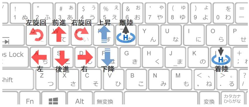 key_control.png