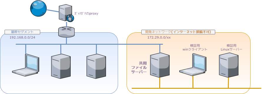 VSCode Remote-Development構成図-ページ3.png
