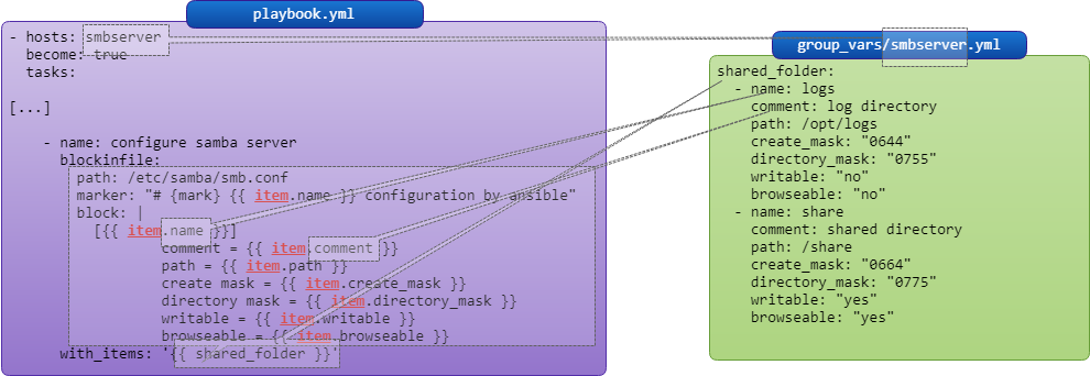 ansible _ with_items (2).png