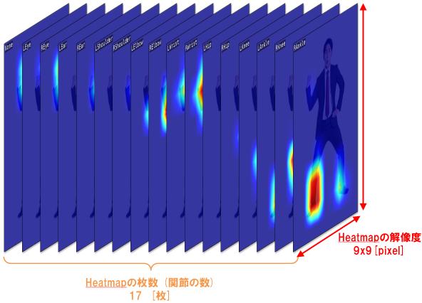heatmap_tensor.png