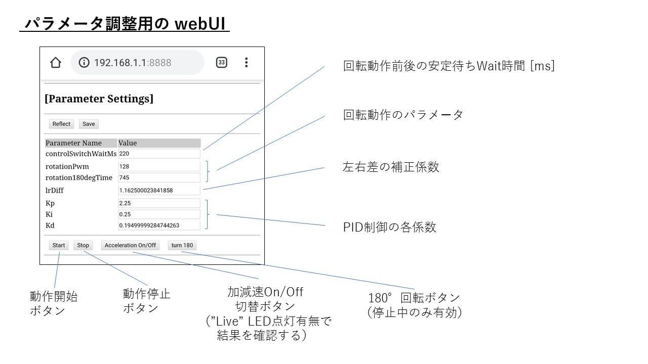 パラメータ調整webUI.jpg