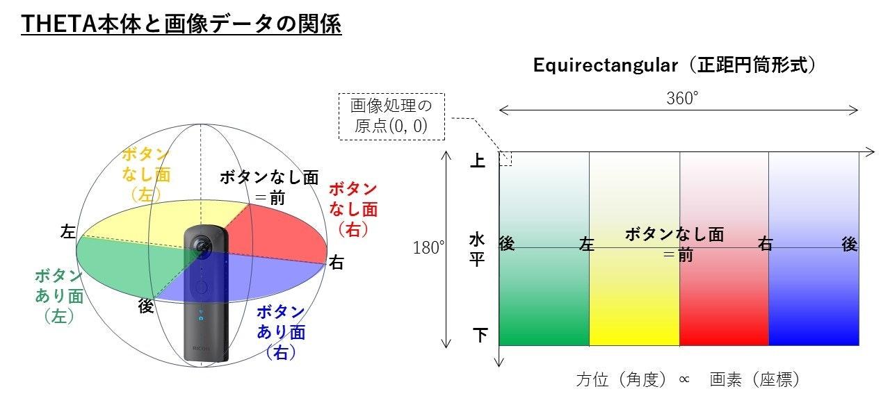 01_Equiおさらい.jpg