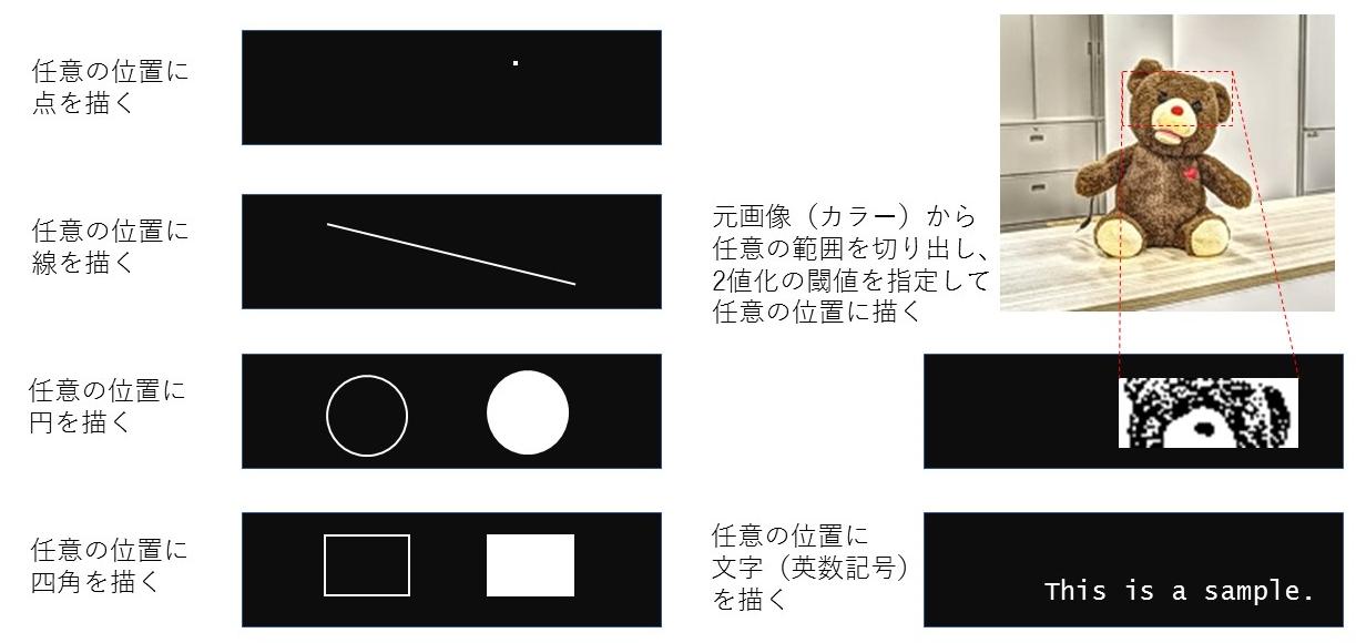 OLEDライブラリ必要最小限機能イメージ.png
