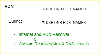 dhcp01.png