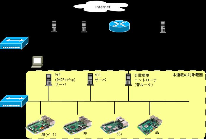 RaspiCloudSystem.png