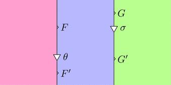 自然変換thetaと自然変換sigma右左(ストリング図)