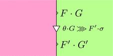 自然変換thetaと自然変換sigmaの水平合成左右(ストリング図)