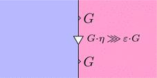自然変換epsilonと自然変換etaの計算2(ストリング図)