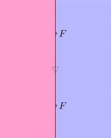 恒等変換F(ストリング図)