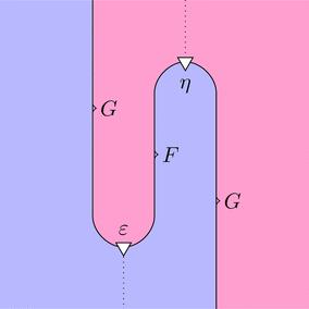 自然変換epsilonと自然変換eta(ストリング図)