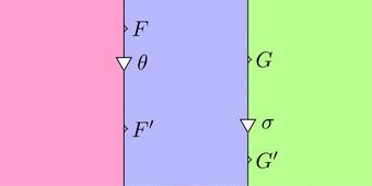 自然変換thetaと自然変換sigma左右(ストリング図)
