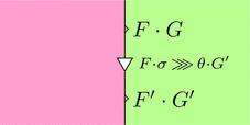 自然変換thetaと自然変換sigmaの水平合成右左(ストリング図)