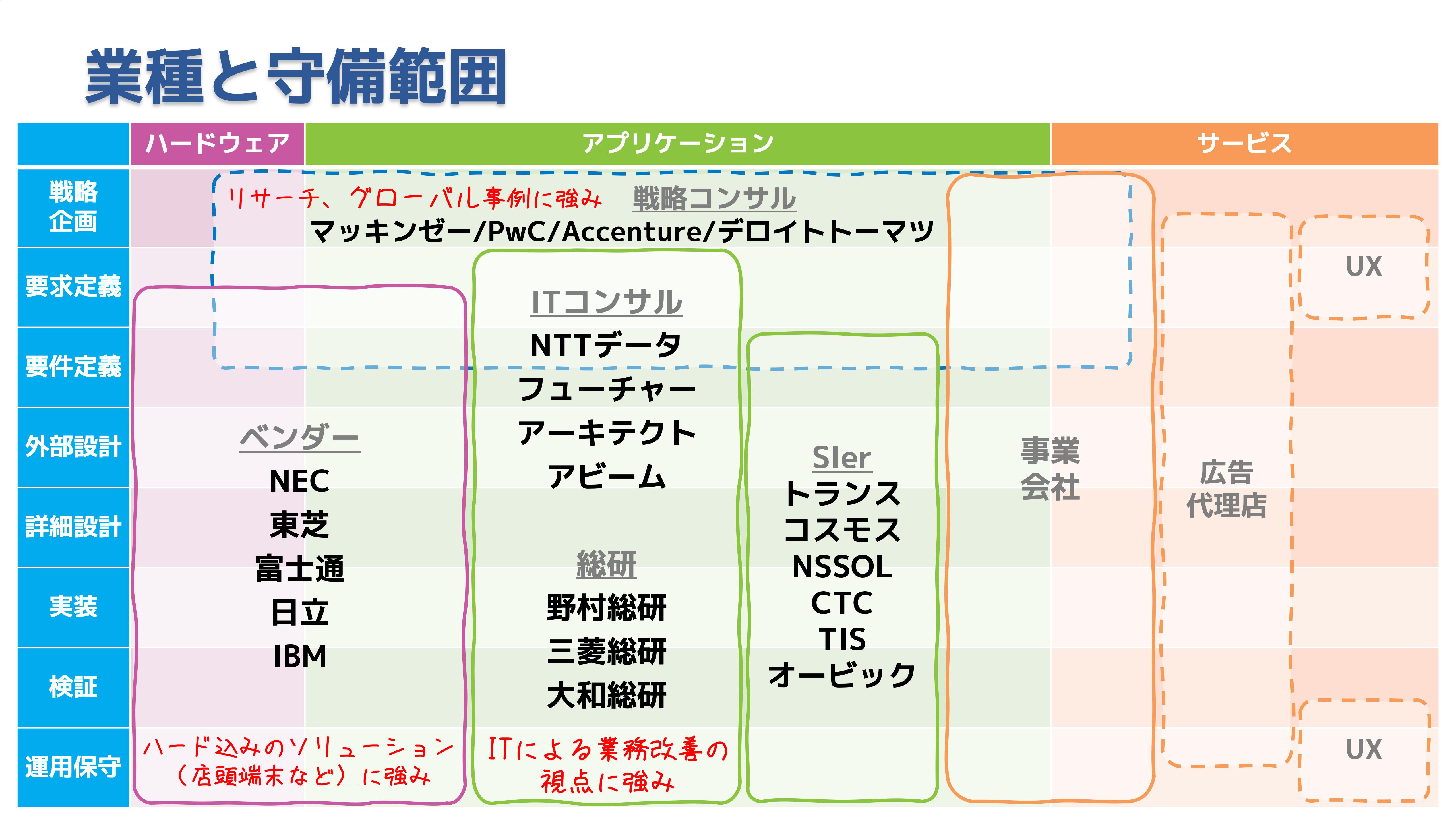 スクリーンショット 2020-03-16 10.33.49.png