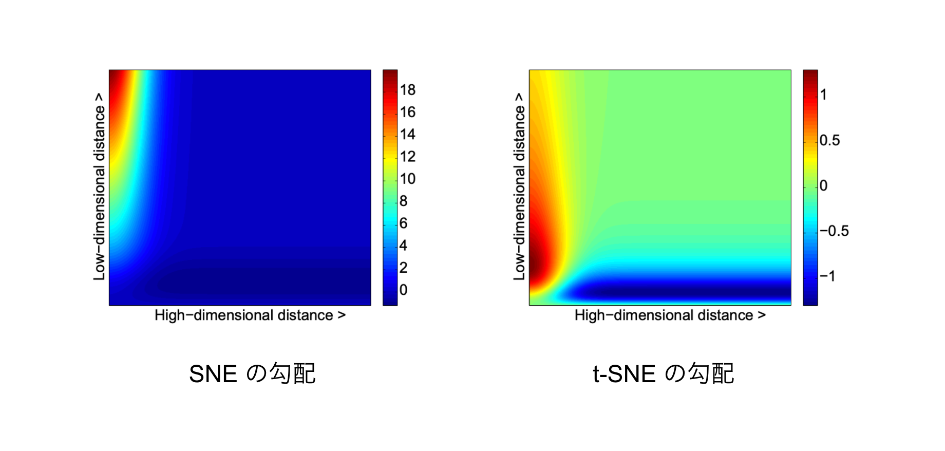 gradient_t-sne.png