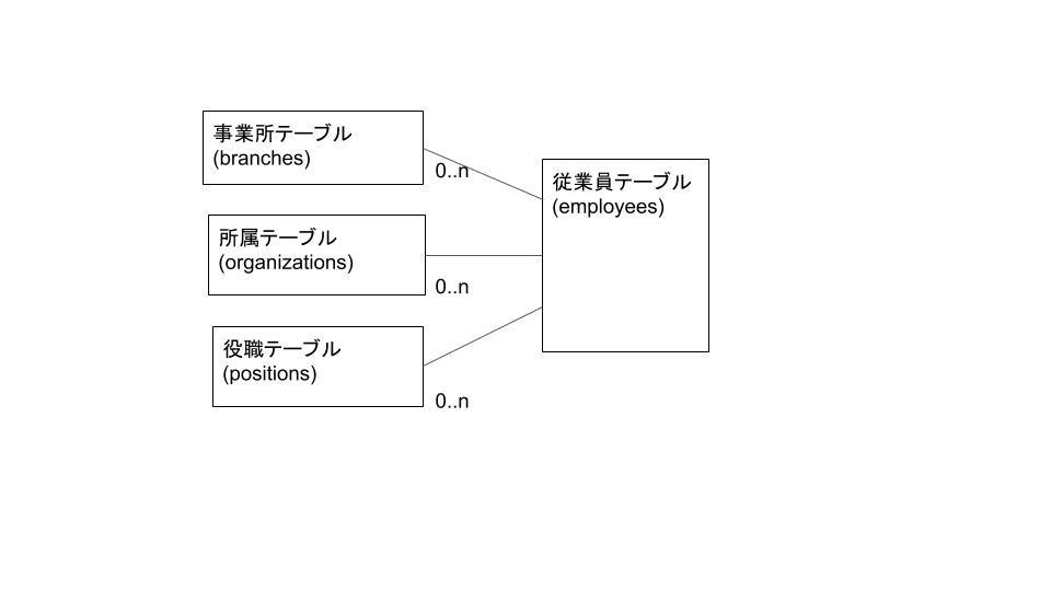 sampleprogTable.jpg