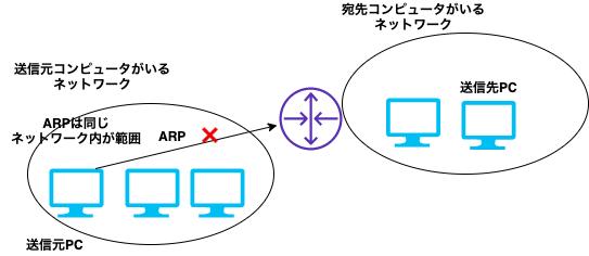 default-gateway (1).png