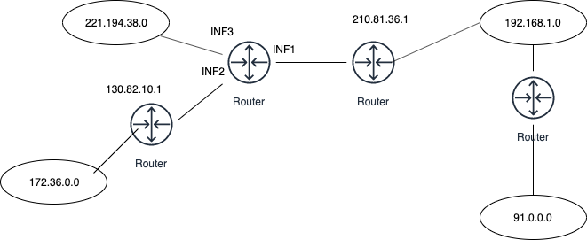 routing table (1).png