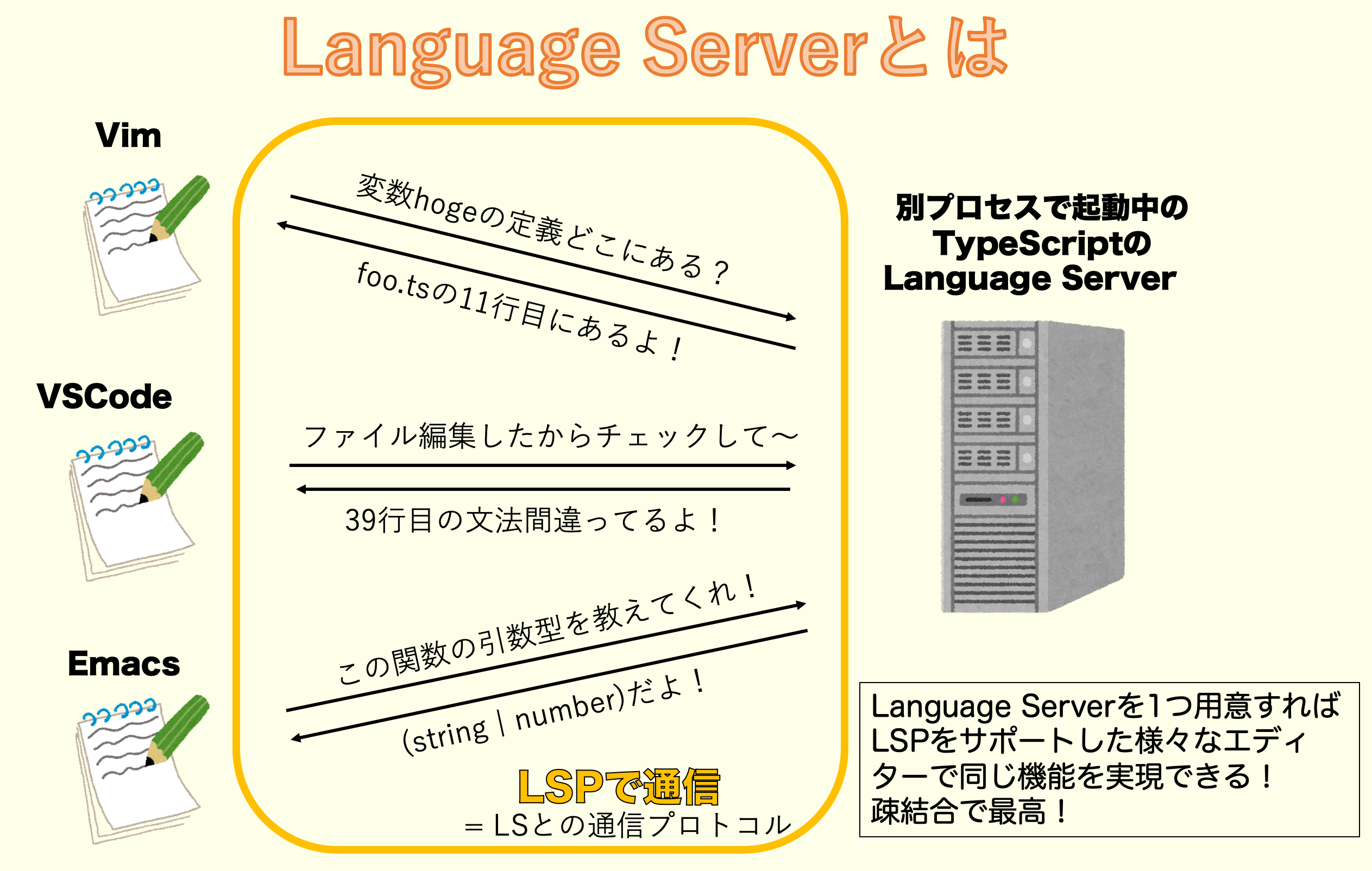 languageserver.png