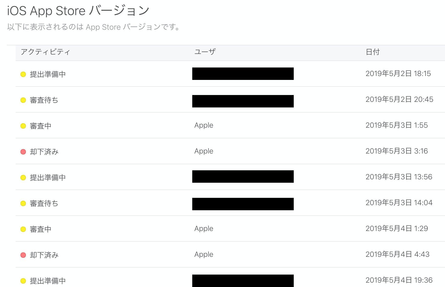 スクリーンショット 2019-05-05 13.48.09.jpg