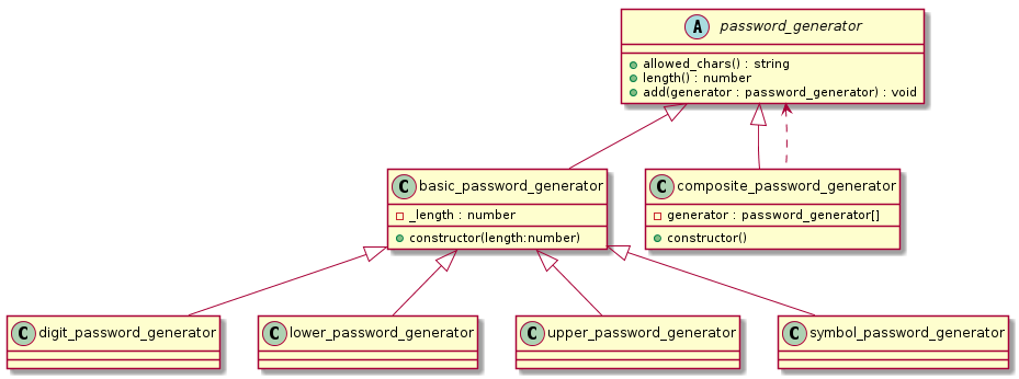 password_generator_cd.png
