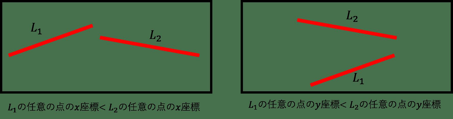 線分同士の交差判定例01.png